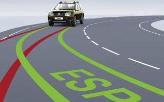 Система ESP— электронная система динамической стабилизации автомобиля