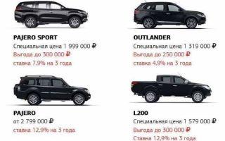 Где выгодно купить внедорожник Mitsubishi?