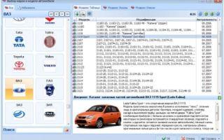 Особенности программы для автосервиса и СТО «АвтоДилер»