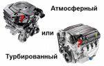 Какой двигатель лучше: атмосферный или турбированный?