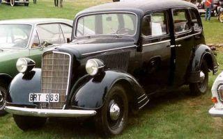 Ретро обзор: Opel 2.0 1936 года