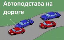Новая схема автоподставы на дороге