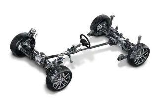 Что нужно учитывать при выборе типа привода автомобиля?