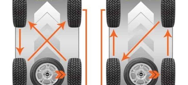 Как менять колеса на машине местами: схемы замены колес