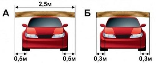 pravila-perevozki-gruza-na-legkovom-avtomobile