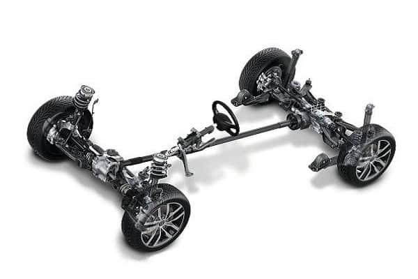 Тип привода автомобиля