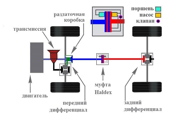Автоматически-подключаемый ПП