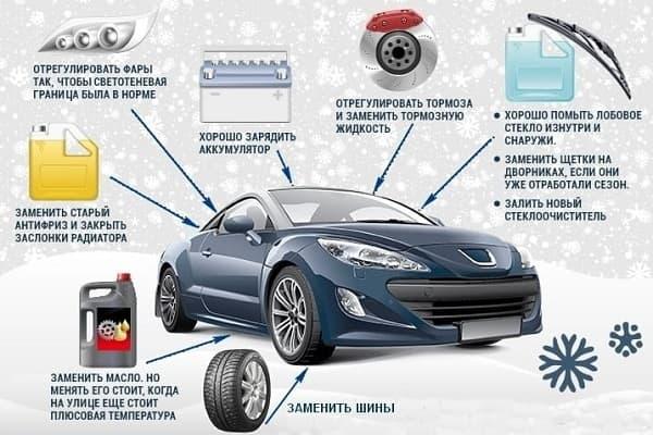 podgotovkua-avtomobilja
