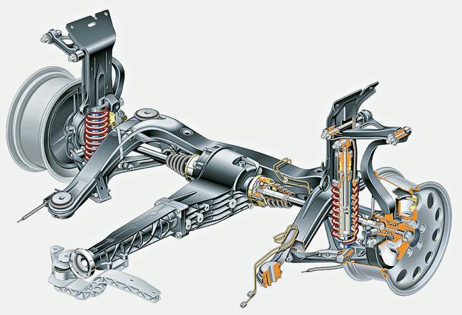 Как проверить подвески автомобиля своими руками